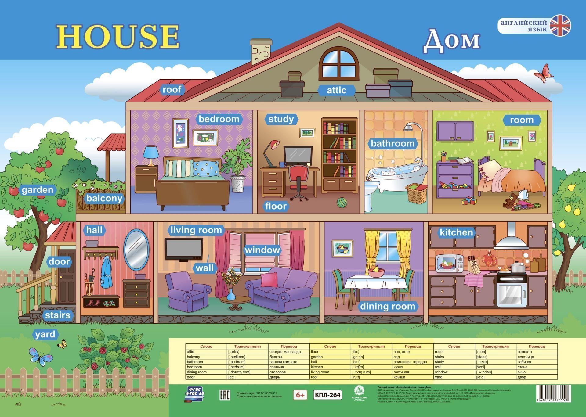 домики в картинках описание